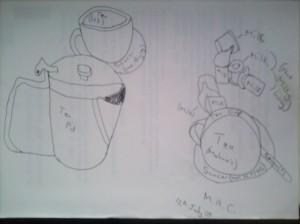 M's masterpiece illustrating the tea we drank at Jodrell Bank